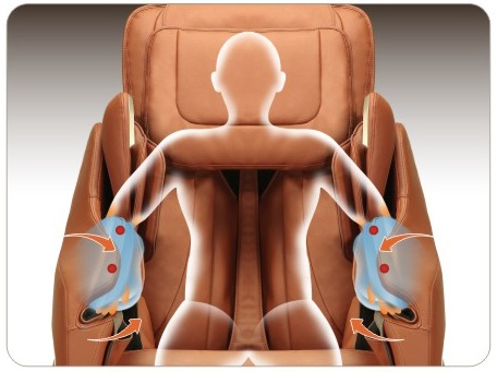 Titan Massage Chairs