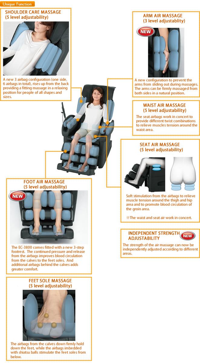Osaki, massage chairs, OS-4D Pro JP Premium