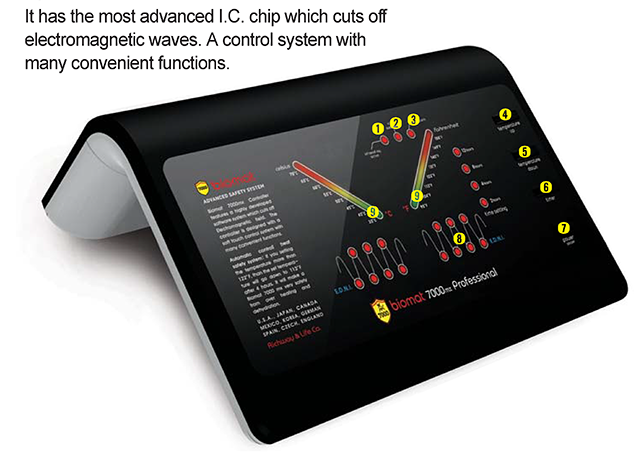 Controller for Richway Biomat Professional Size-0